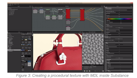 Figure 3: Creating a procedural texture with MDL inside Substance